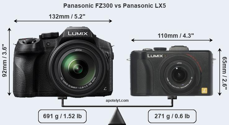Size Panasonic FZ300 vs Panasonic LX5