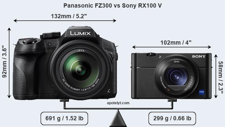 Kindle Vs Sony Reader: Panasonic FZ300 Vs Sony RX100 V Comparison Review