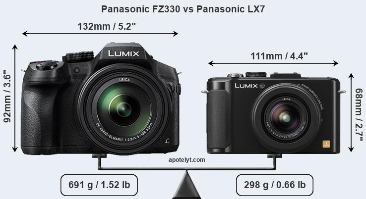 Size Panasonic FZ330 vs Panasonic LX7