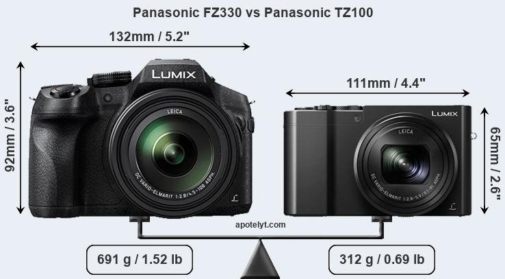 Compare Panasonic FZ330 vs Panasonic TZ100
