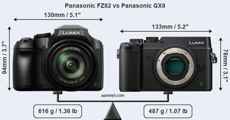 Size Panasonic FZ82 vs Panasonic GX8