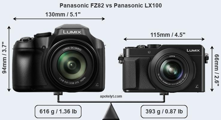 Size Panasonic FZ82 vs Panasonic LX100