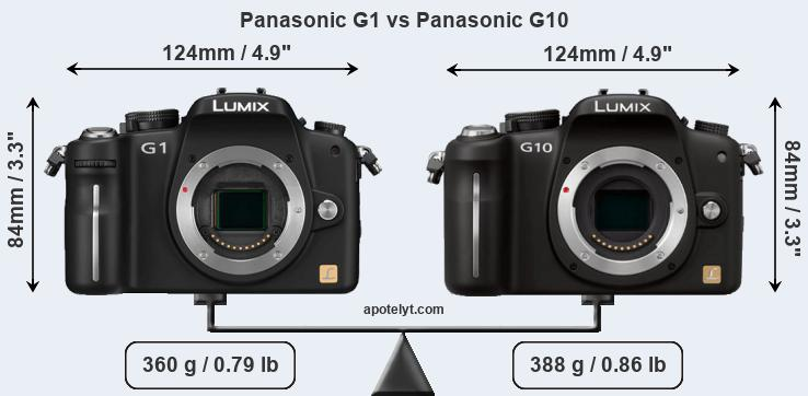 Snapsort Panasonic G1 vs Panasonic G10