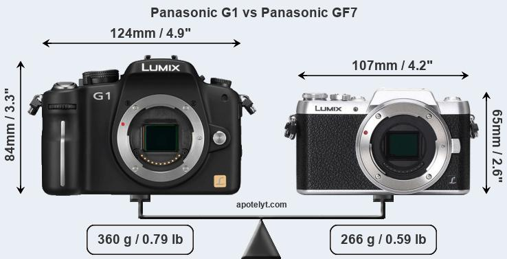 Size Panasonic G1 vs Panasonic GF7
