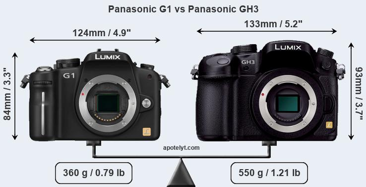 Size Panasonic G1 vs Panasonic GH3