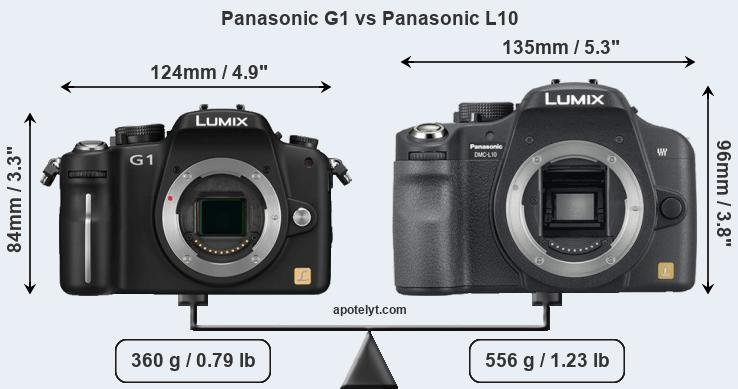 Size Panasonic G1 vs Panasonic L10