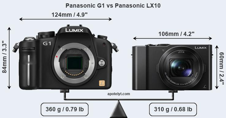 Size Panasonic G1 vs Panasonic LX10