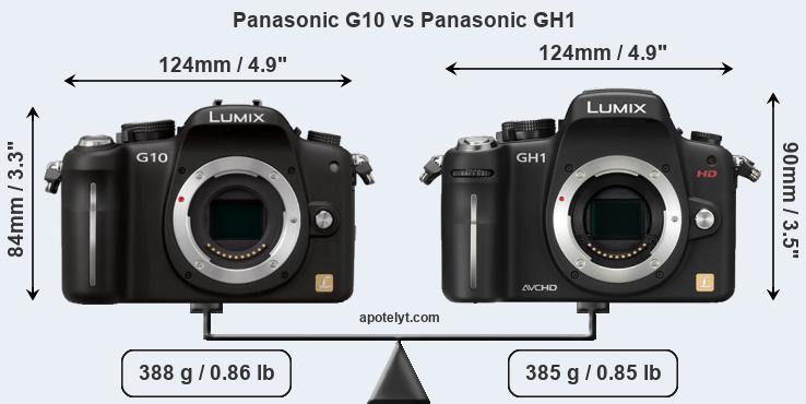 Size Panasonic G10 vs Panasonic GH1