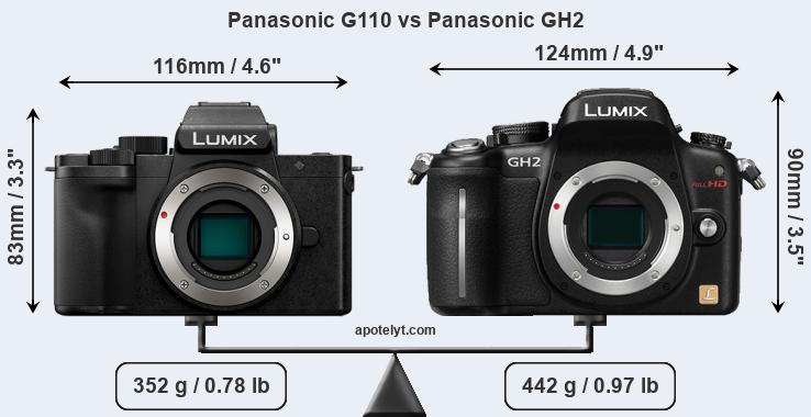 Size Panasonic G110 vs Panasonic GH2