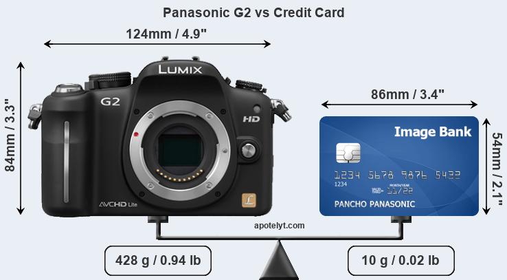 Panasonic G2 vs credit card front