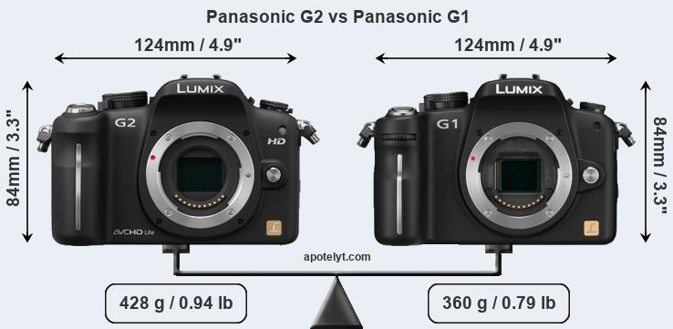 Compare Panasonic G2 and Panasonic G1