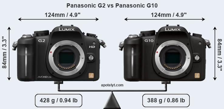 Panasonic G2 vs Panasonic G10 front