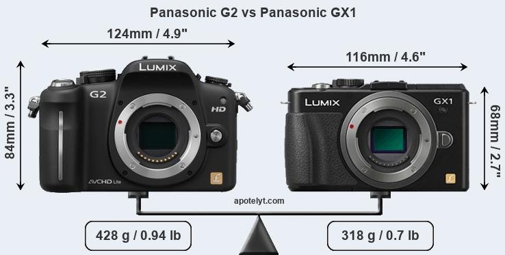 Compare Panasonic G2 vs Panasonic GX1