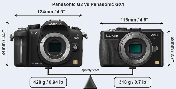 Size Panasonic G2 vs Panasonic GX1