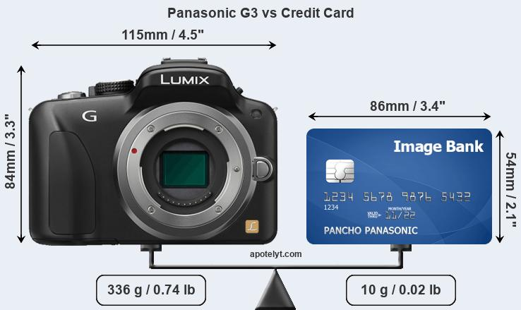 Panasonic G3 vs credit card front