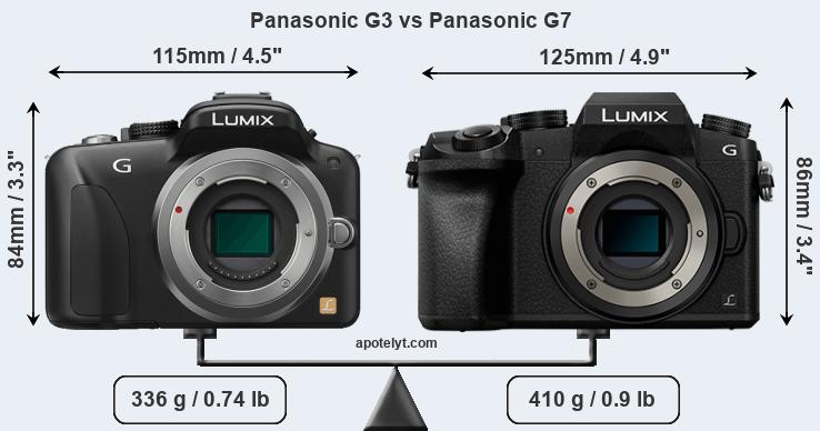 Size Panasonic G3 vs Panasonic G7