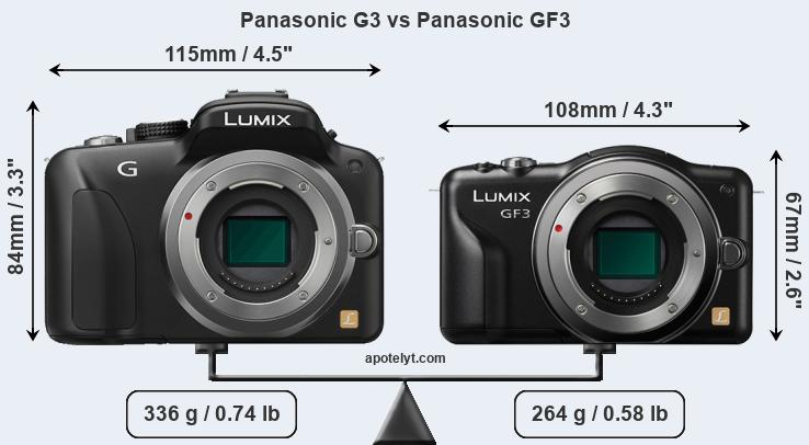 Size Panasonic G3 vs Panasonic GF3