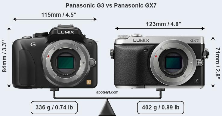 Size Panasonic G3 vs Panasonic GX7