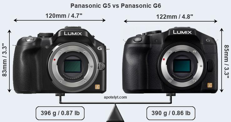 Size Panasonic G5 vs Panasonic G6