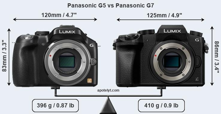 Panasonic G5 vs Panasonic G7 front