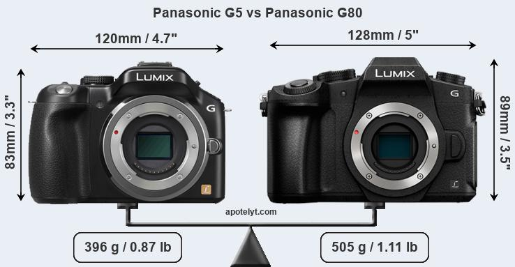 Compare Panasonic G5 vs Panasonic G80