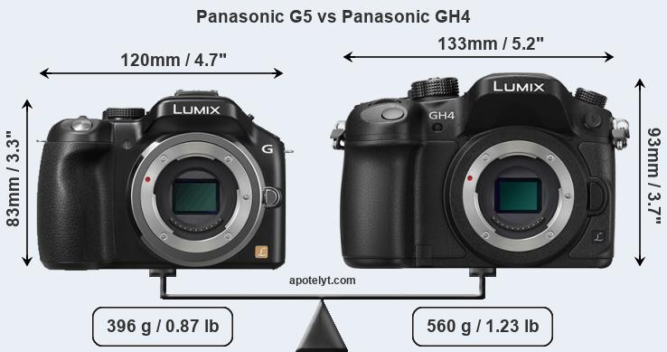 Size Panasonic G5 vs Panasonic GH4