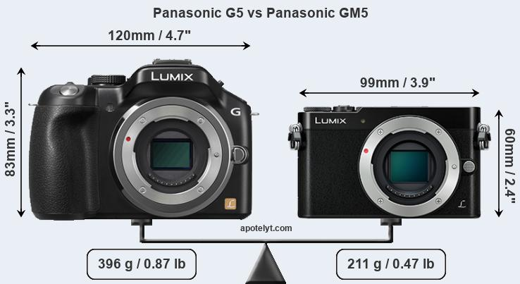 Compare Panasonic G5 vs Panasonic GM5