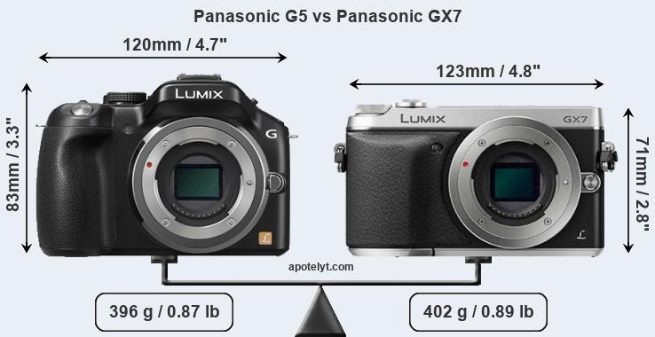 Size Panasonic G5 vs Panasonic GX7