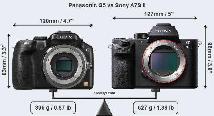 Compare Panasonic G5 vs Sony A7S II