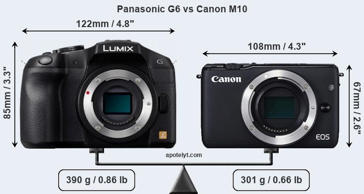 Compare Panasonic G6 vs Canon M10