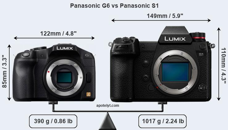 Size Panasonic G6 vs Panasonic S1
