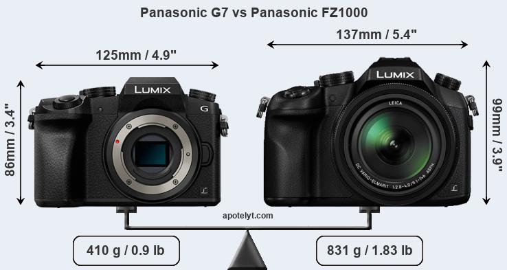 Compare Panasonic G7 vs Panasonic FZ1000