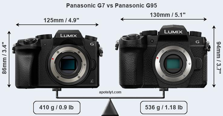 Size Panasonic G7 vs Panasonic G95