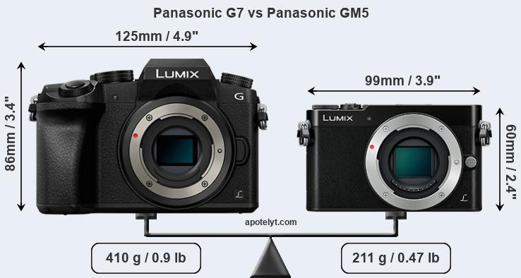 Size Panasonic G7 vs Panasonic GM5