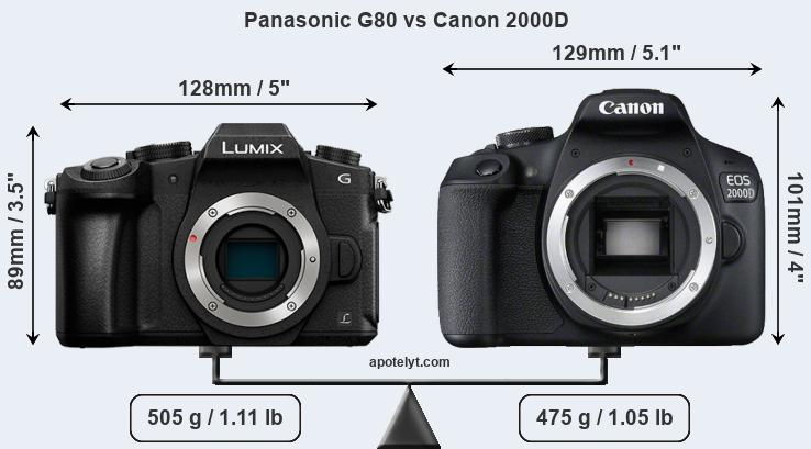 Compare Panasonic G80 and Canon 2000D