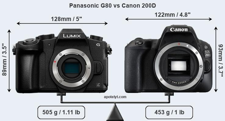 Compare Panasonic G80 and Canon 200D