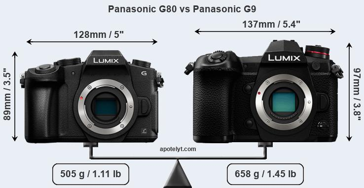 Size Panasonic G80 vs Panasonic G9