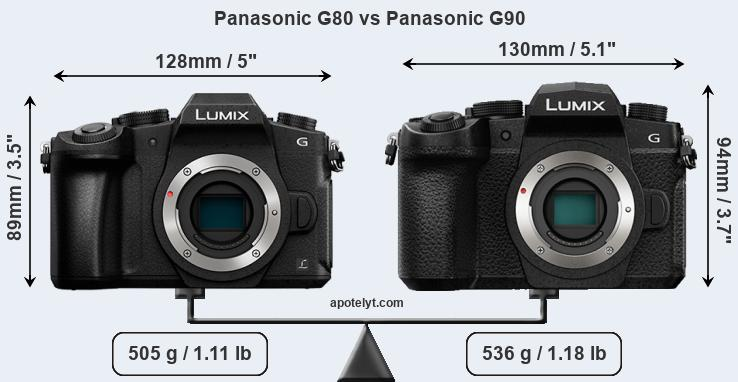 Size Panasonic G80 vs Panasonic G90