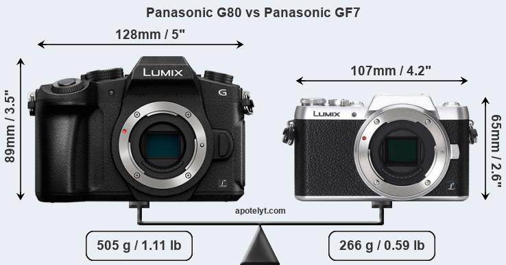 Size Panasonic G80 vs Panasonic GF7