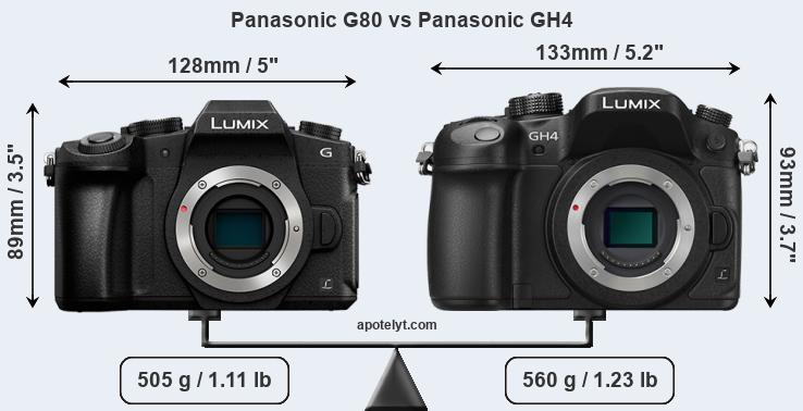 Compare Panasonic G80 vs Panasonic GH4