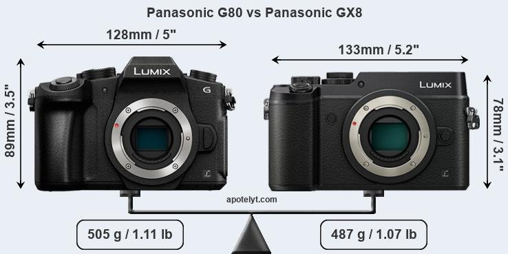 Compare Panasonic G80 and Panasonic GX8