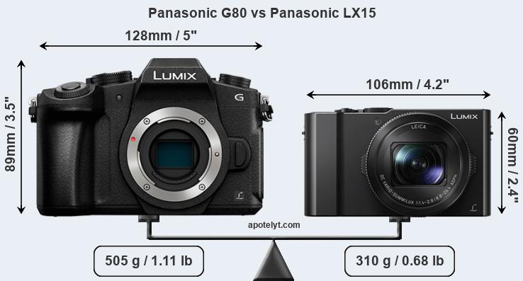 Size Panasonic G80 vs Panasonic LX15
