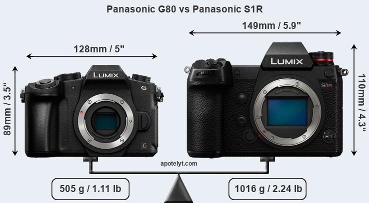 Size Panasonic G80 vs Panasonic S1R