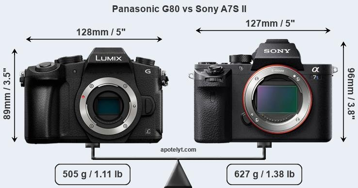 Compare Panasonic G80 and Sony A7S II