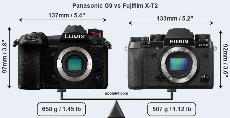 Compare Panasonic G9 vs Fujifilm X-T2