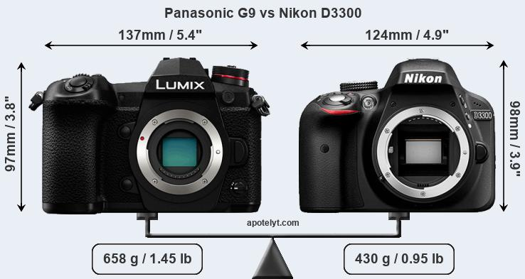 Compare Panasonic G9 vs Nikon D3300