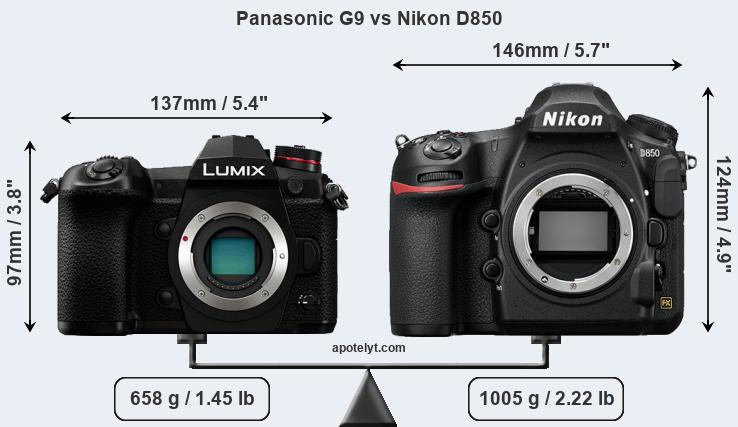 Panasonic G9 and Nikon D850 sensor measures