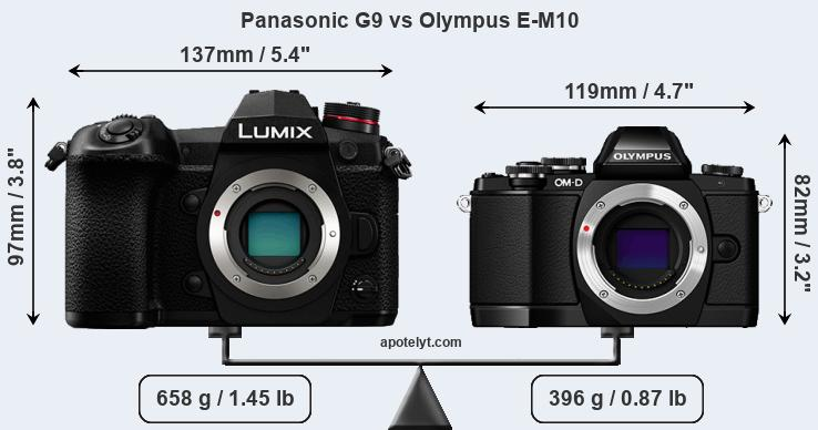 Compare Panasonic G9 and Olympus E-M10
