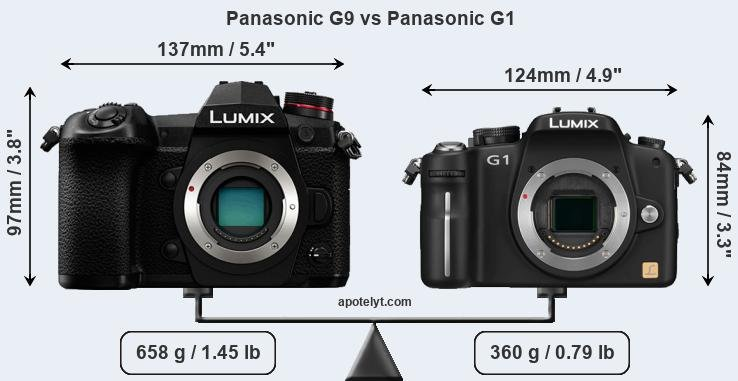 Compare Panasonic G9 vs Panasonic G1