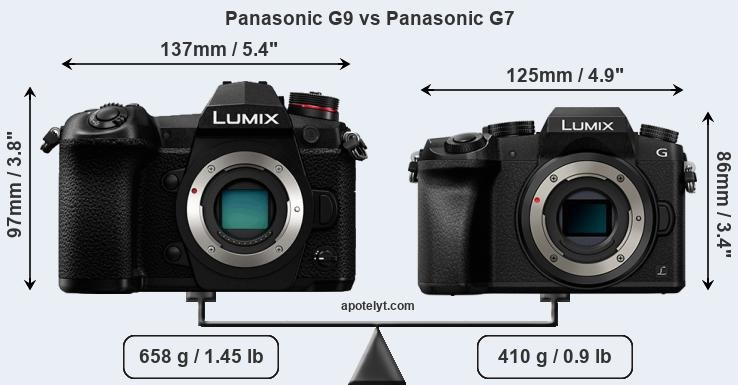 Panasonic G9 vs Panasonic G7 front